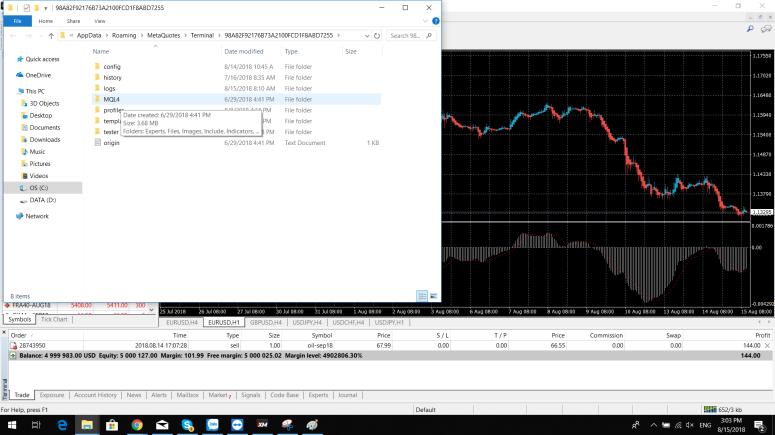 Hướng dẫn cài đặt EA – Indicator – Trader Group XM